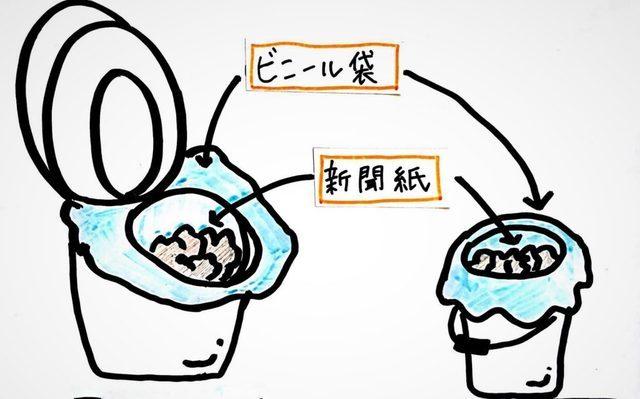 災害時や断水時にトイレに困ったら! 簡易トイレの作り方